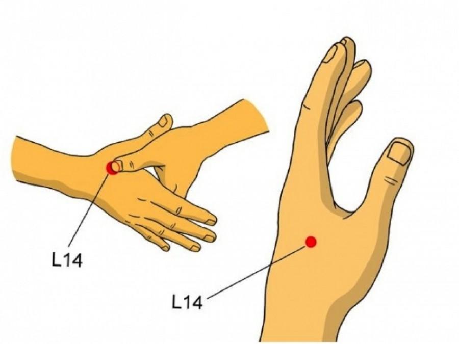 Tanuld meg melyik az a négy pont a testeden, amivel hatásosan tudsz fájdalmat csillapítani