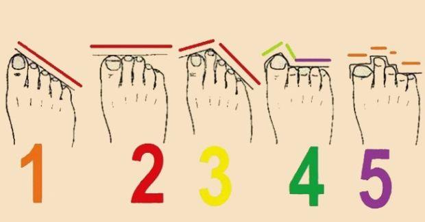 Tudod mit árul el rólad a lábujjad?