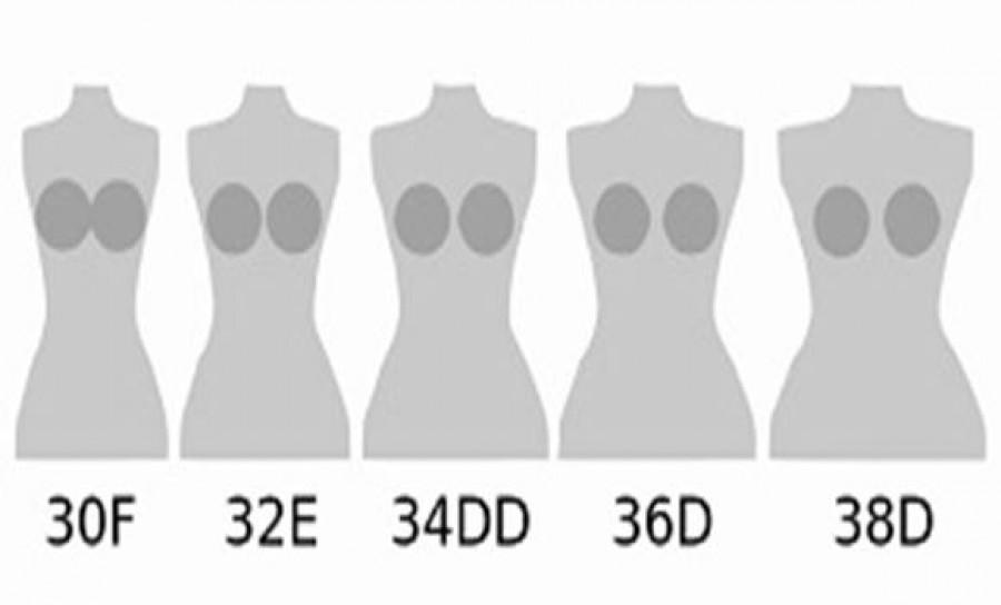 Amit a nők 90%-a rosszul csinál: íme a nagy melltartó táblázat, ennyi valójában a mellbőséged!